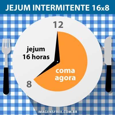 Gráfico de Jejum Intermitente de 16 horas
